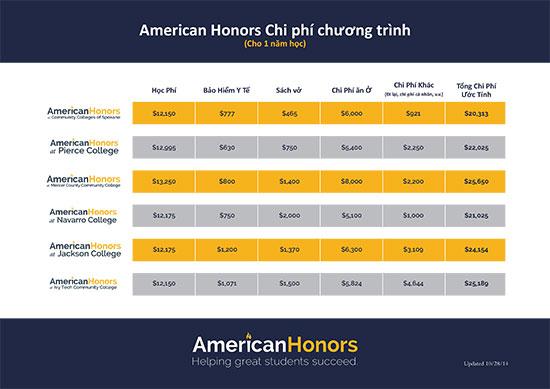 american-honor-03-160_zps0d8a430b